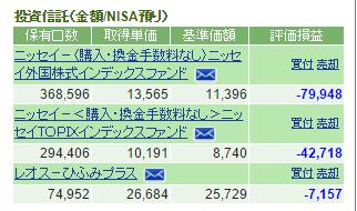 2015年NISA口座の状況