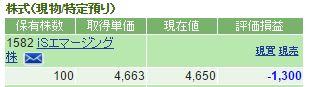 iShares エマージング株 ETF 4663円100口