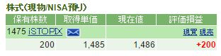 iShares TOPIX ETF 1485円取得200口 @ NISA