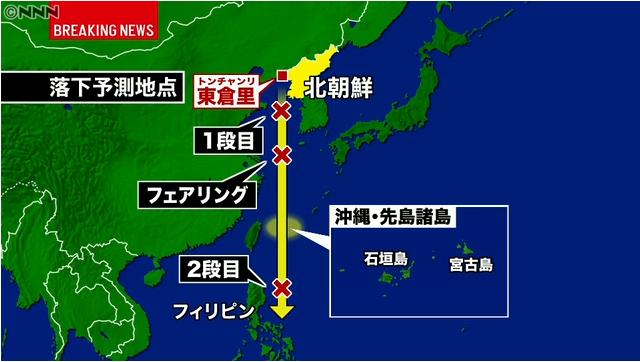 弾道ミサイルのルート