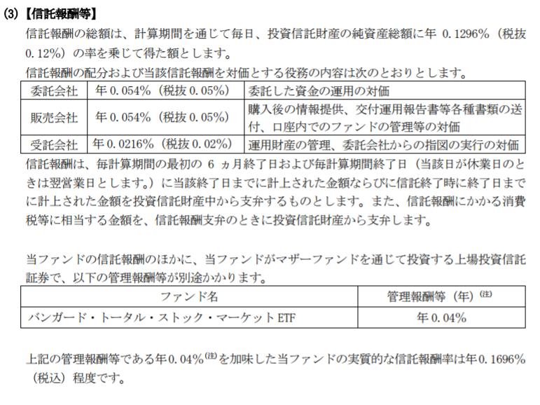 楽天・全米株式インデックス・ファンドの信託報酬